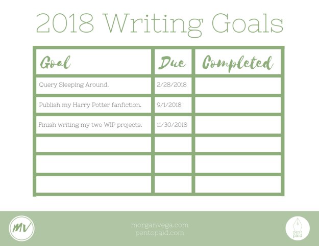 2018 Writing Goals | Morgan Vega | morganvega.com
