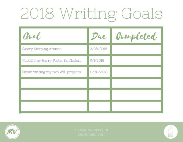 2018 Writing Goals | Morgan Vega | morganvega.com